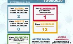 Números atualizados de casos em Chapadão do Céu